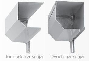 aluroll-roletne-kutija-tip-7